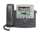 IP-телефоны Cisco