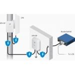 Ubiquiti Ethernet Surge Protector Gen 2