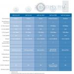 Ubiquiti UniFi AP AC Long Range (5-pack)