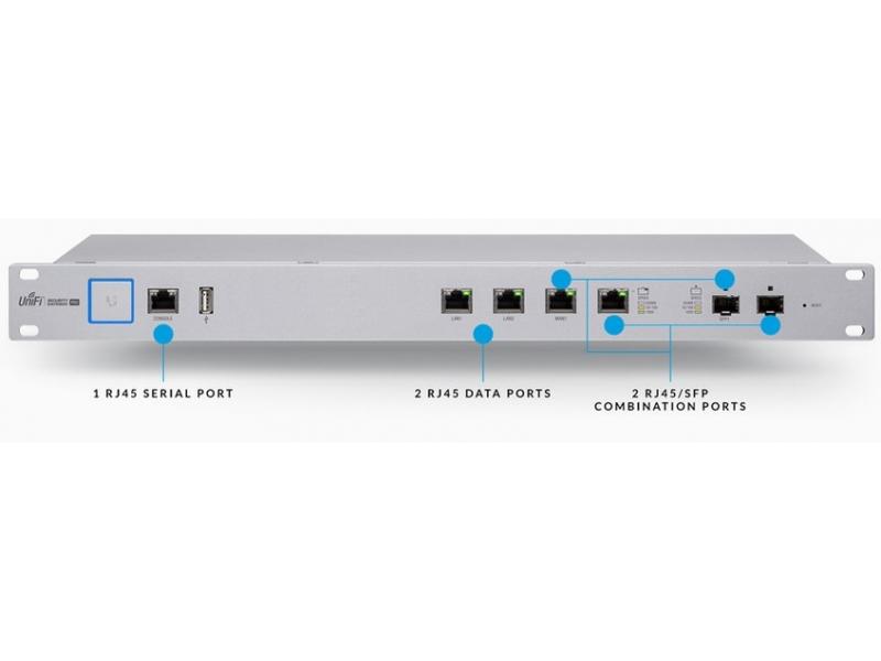 Ubiquiti UniFi Security Gateway Pro