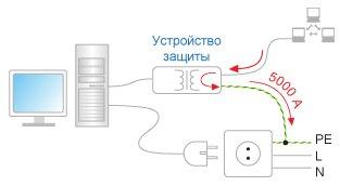Схема подключения РГ5