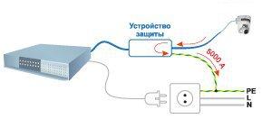 Схема подключения РГ 4 ПОЕ