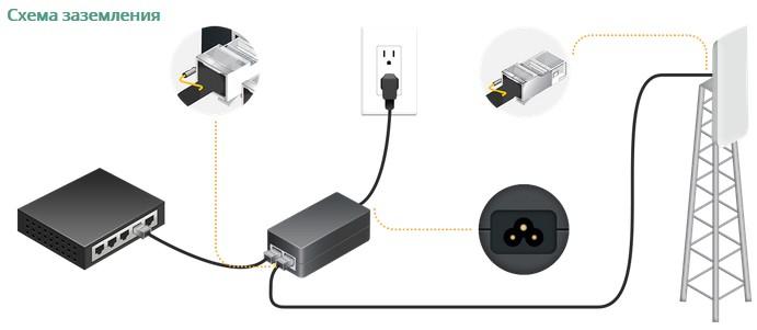 схема заземления уличного wifi оборудования